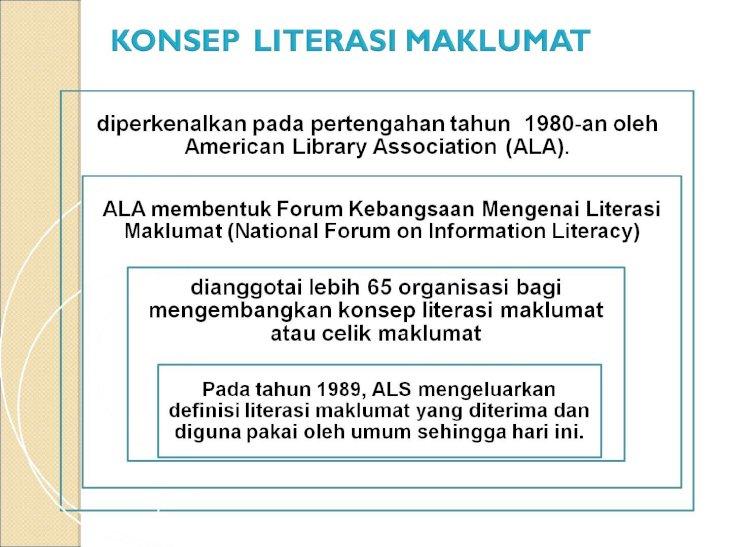 Apa Itu Literasi Maklumat - PPT Powerpoint